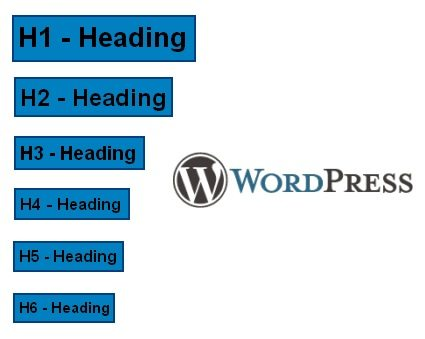 Heading-Tags-in -Wordpress