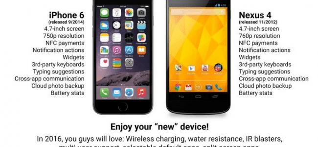 iphone 6 vs nexus 4 android