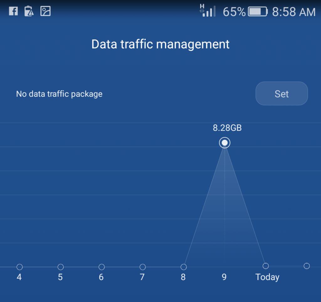 data traffic management