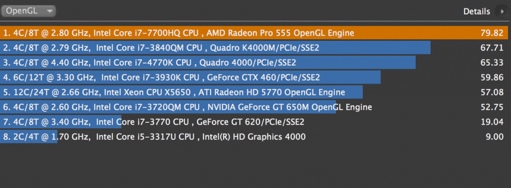 Cinebench OpenGL results
